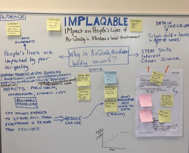 Implaqable Whiteboard