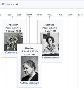 Wikidata timeline
