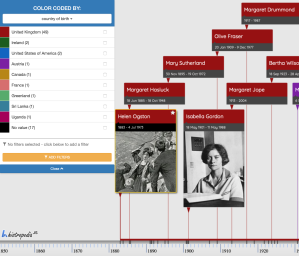 enhanced Histropedia timeline