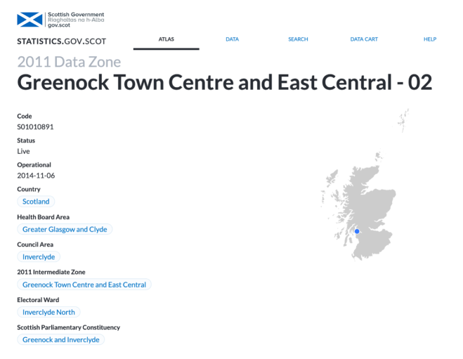 SIMD - Greenock Town centre